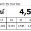 #ดาวน์4,500 WAVE125i ปี57 ตัวท็อป สตาร์ทมือ ล้อแมกซ์ วิ่งน้อย เครื่องดี ราคา 37,000 thumbnail 22