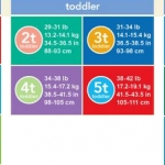 Size guide การเลือกขนาดเสื้อผ้าเด็ก