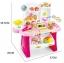 ชุดโต๊ะซุปเปอร์มาร์เก็ตไอศครีม (สีชมพู) ส่งฟรี !! thumbnail 2