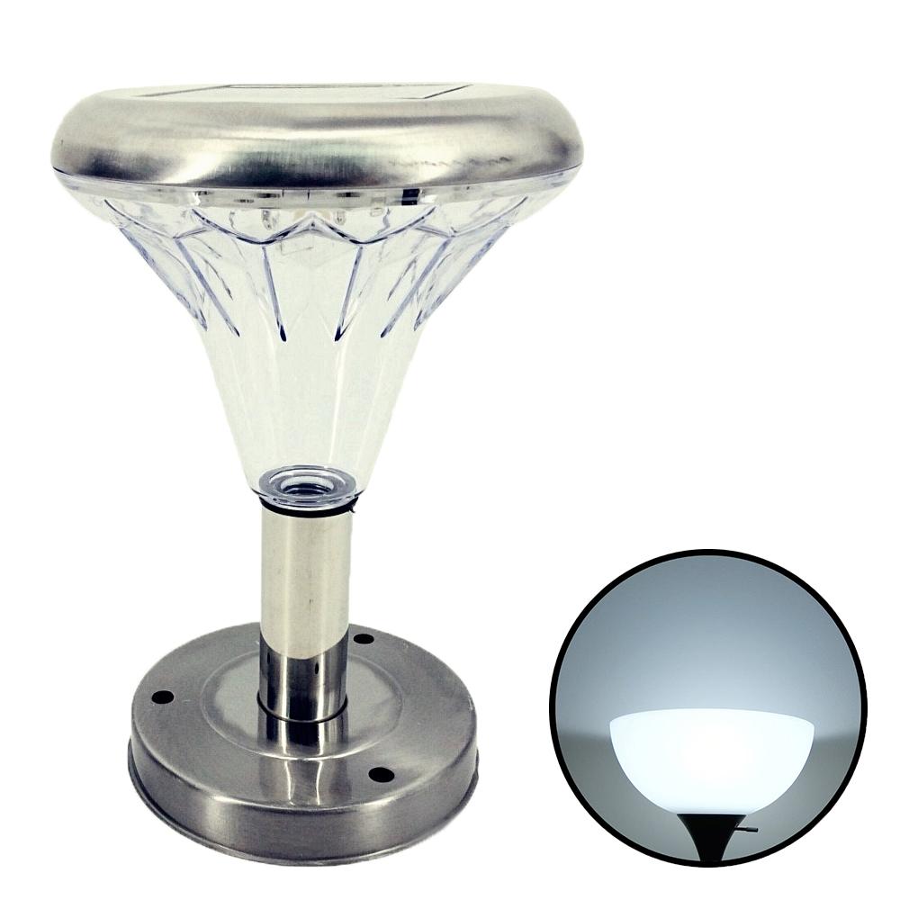 โคมไฟหัวเสาโซล่าเซลล์ ทรงกรวย (สเเตนเลส) (เเสง : ขาว)
