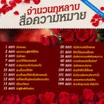 จำนวนดอกสื่อความหมาย